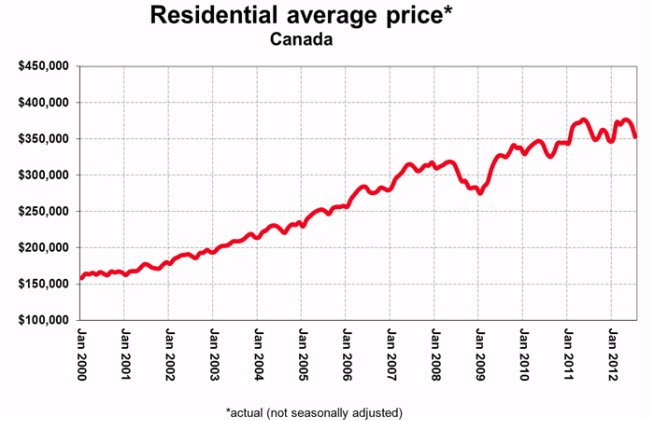 What is the average price of a 2 bedroom house 28 images for Average 3 bedroom house price